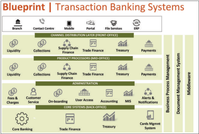 blueprint_transaction_bank