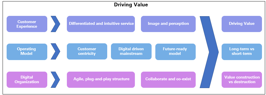 driving_value1
